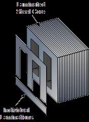 Transformer Construction Centersky Silicon Steel Sheet
